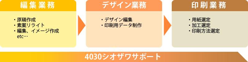 print-design01